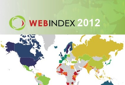 Web index 2012
