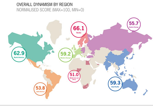 Global Dynamism Index 2012: business growth fundamentals