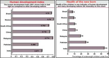Health of developing nations