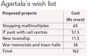Agartala wants malls, multiplexes